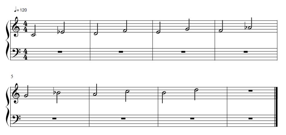 intervalle musik tabelle